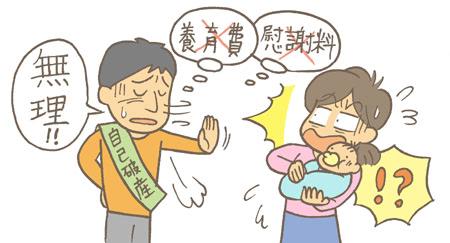 自己破産と離婚①慰謝料・養育費ってどうなるの?